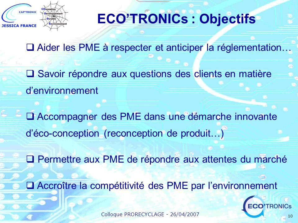 Colloque PRORECYCLAGE - 26/04/2007 10 Aider les PME à respecter et anticiper la réglementation… Savoir répondre aux questions des clients en matière d