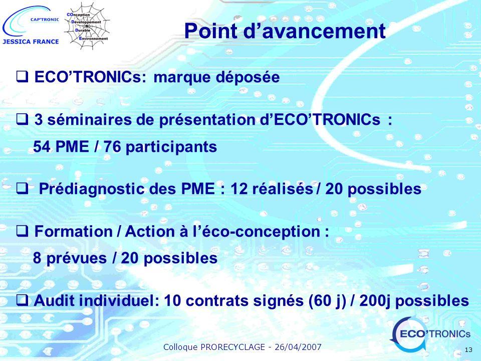 Colloque PRORECYCLAGE - 26/04/2007 13 Point davancement ECOTRONICs: marque déposée 3 séminaires de présentation dECOTRONICs : 54 PME / 76 participants
