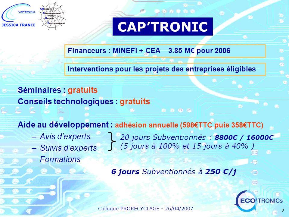 Colloque PRORECYCLAGE - 26/04/2007 3 CAPTRONIC Séminaires : gratuits Conseils technologiques : gratuits Aide au développement : adhésion annuelle (598