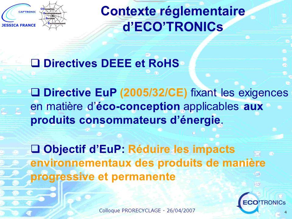 Colloque PRORECYCLAGE - 26/04/2007 4 Directives DEEE et RoHS Directive EuP (2005/32/CE) fixant les exigences en matière déco-conception applicables au