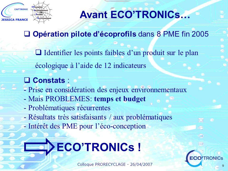 Colloque PRORECYCLAGE - 26/04/2007 9 Opération pilote décoprofils dans 8 PME fin 2005 Identifier les points faibles dun produit sur le plan écologique