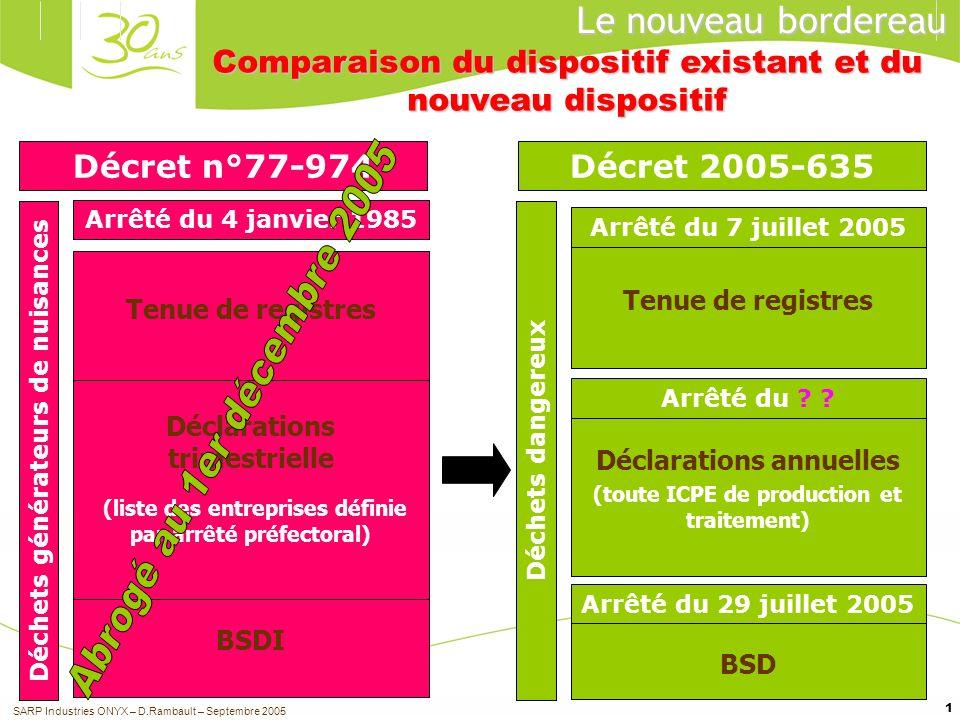 2 Arrêté du 4 janvier 1985 Arrêté du 29 juillet 2005 BSDI Regroupement/ prétraitement Le nouveau bordereau Arrêté du 29 juillet 2005 : modèle du nouveau bordereau Cerfa n°12571*01 BSD (suite) Annexe 1Annexe 2 SARP Industries ONYX – D.Rambault – Septembre 2005