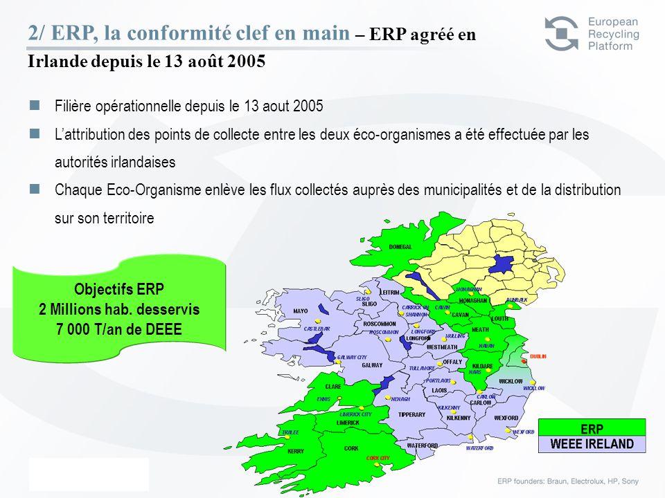 ERP – 23 Février 06 10 Filière opérationnelle depuis le 13 aout 2005 Lattribution des points de collecte entre les deux éco-organismes a été effectuée