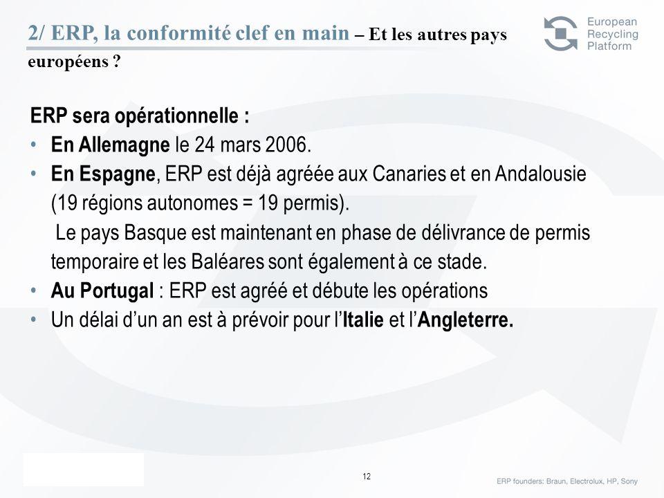 ERP – 23 Février 06 12 ERP sera opérationnelle : En Allemagne le 24 mars 2006. En Espagne, ERP est déjà agréée aux Canaries et en Andalousie (19 régio