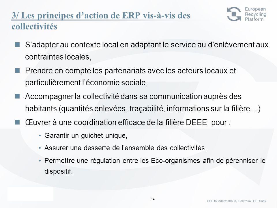 ERP – 23 Février 06 14 3/ Les principes daction de ERP vis-à-vis des collectivités Sadapter au contexte local en adaptant le service au denlèvement au