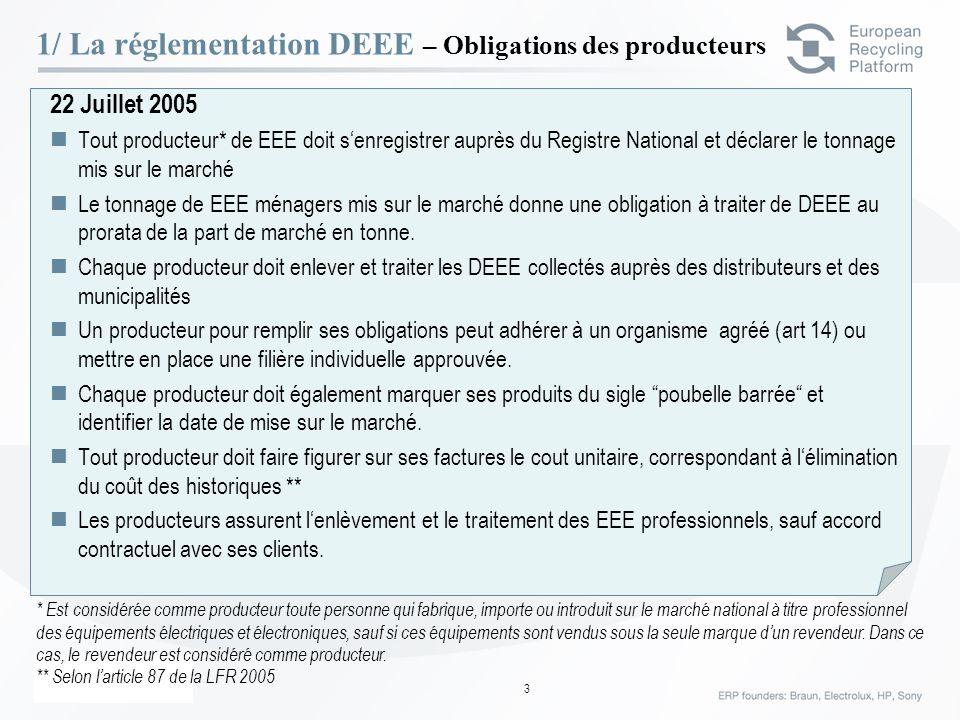 ERP – 23 Février 06 3 22 Juillet 2005 Tout producteur* de EEE doit senregistrer auprès du Registre National et déclarer le tonnage mis sur le marché L