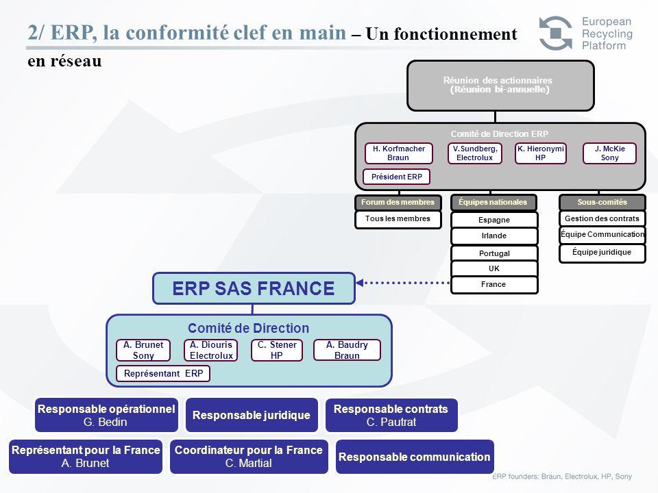 ERP – 23 Février 06 8 Responsable opérationnel G. Bedin Responsable juridique Responsable communication Coordinateur pour la France C. Martial Représe