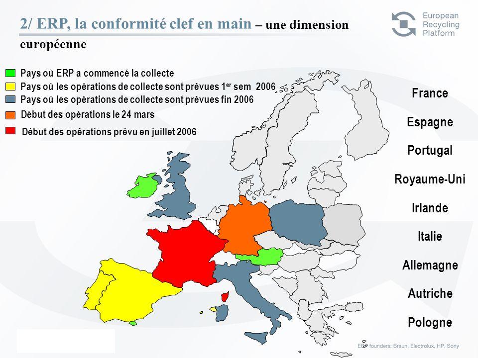 ERP – 23 Février 06 9 Pays où ERP a commencé la collecte Pays où les opérations de collecte sont prévues fin 2006 France Espagne Portugal Royaume-Uni