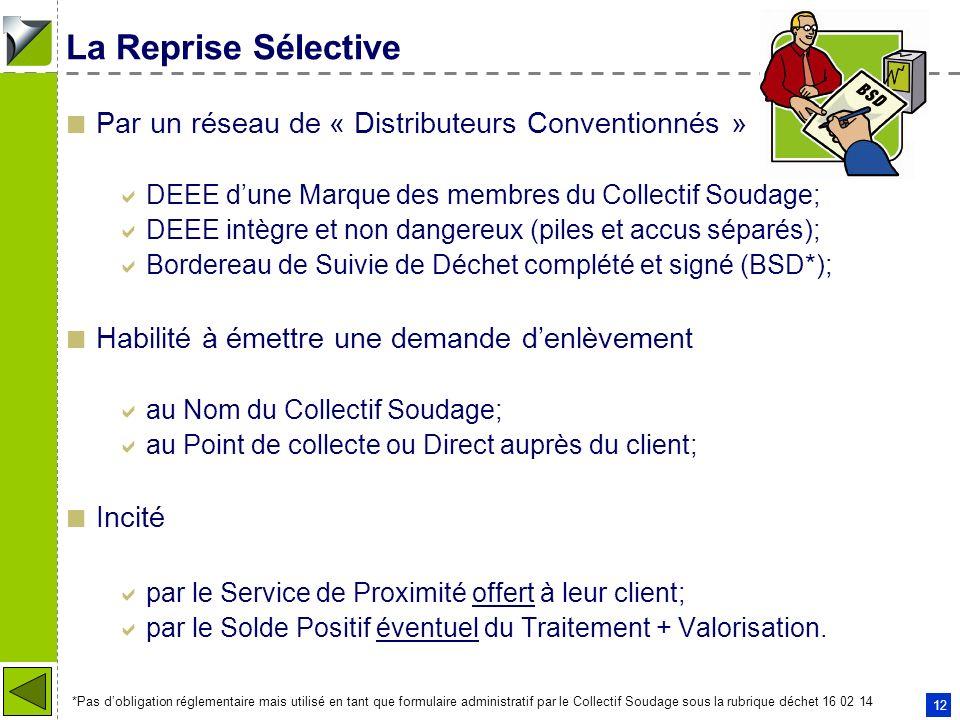 Patrick COUDERC - 11 01 2006 12 La Reprise Sélective Par un réseau de « Distributeurs Conventionnés » DEEE dune Marque des membres du Collectif Soudag