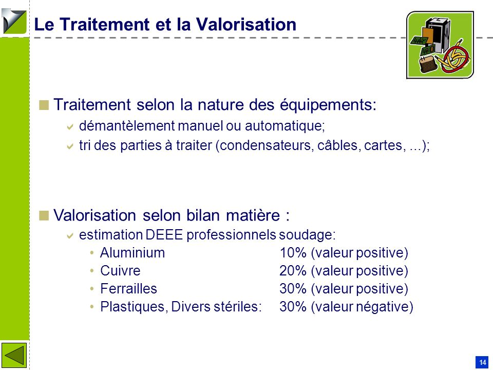 Patrick COUDERC - 11 01 2006 14 Le Traitement et la Valorisation Traitement selon la nature des équipements: démantèlement manuel ou automatique; tri