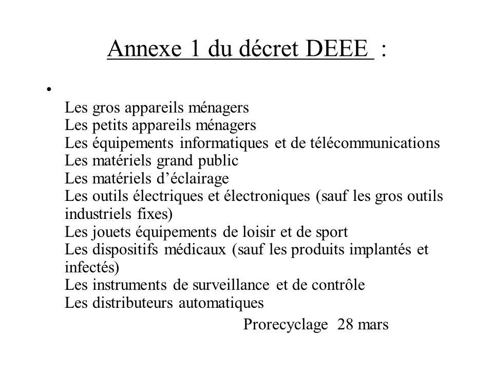 Annexe 1 du décret DEEE : Les gros appareils ménagers Les petits appareils ménagers Les équipements informatiques et de télécommunications Les matérie