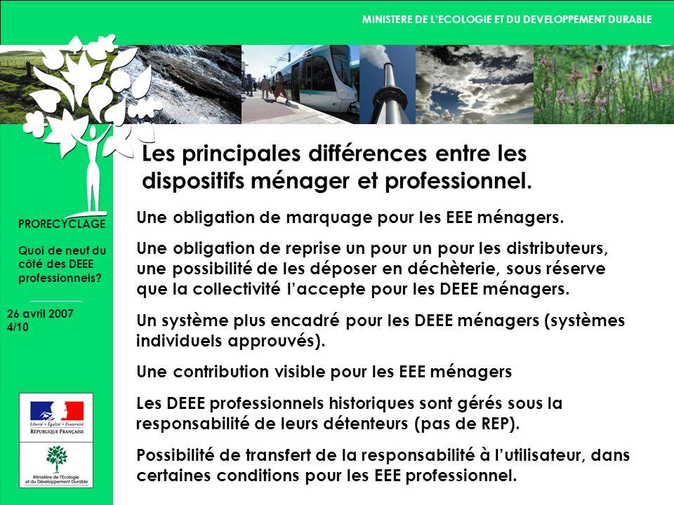 MINISTERE DE LECOLOGIE ET DU DEVELOPPEMENT DURABLE 26 avril 2007 4/10 PRORECYCLAGE Quoi de neuf du côté des DEEE professionnels.