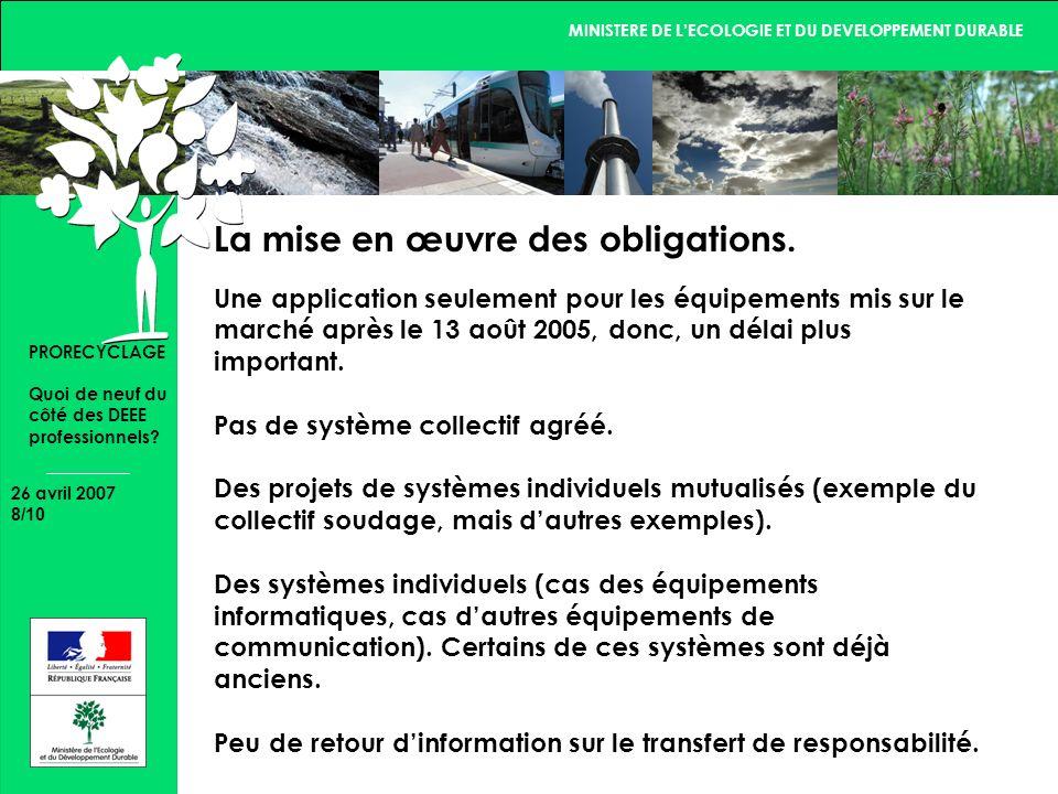 MINISTERE DE LECOLOGIE ET DU DEVELOPPEMENT DURABLE 26 avril 2007 9/10 PRORECYCLAGE Quoi de neuf du côté des DEEE professionnels.