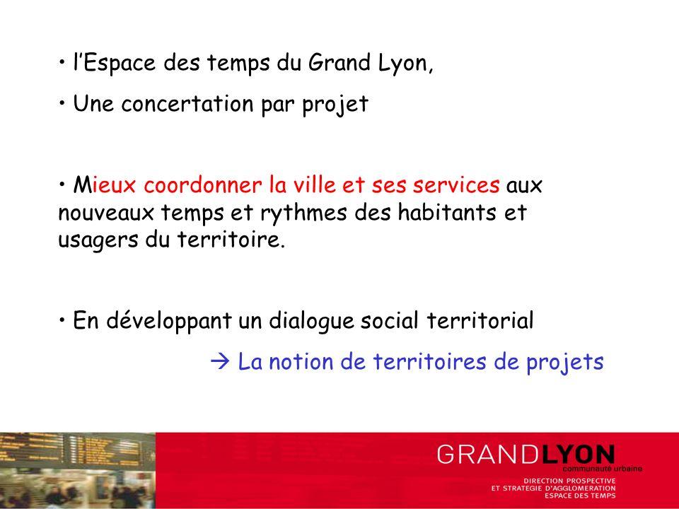 lEspace des temps du Grand Lyon, Une concertation par projet Mieux coordonner la ville et ses services aux nouveaux temps et rythmes des habitants et usagers du territoire.