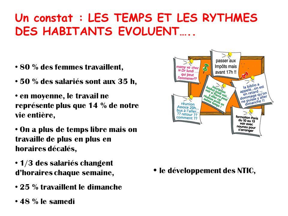 Un constat : LES TEMPS ET LES RYTHMES DES HABITANTS EVOLUENT…..
