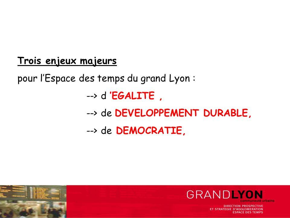 Trois enjeux majeurs pour lEspace des temps du grand Lyon : --> d EGALITE, --> de DEVELOPPEMENT DURABLE, --> de DEMOCRATIE,