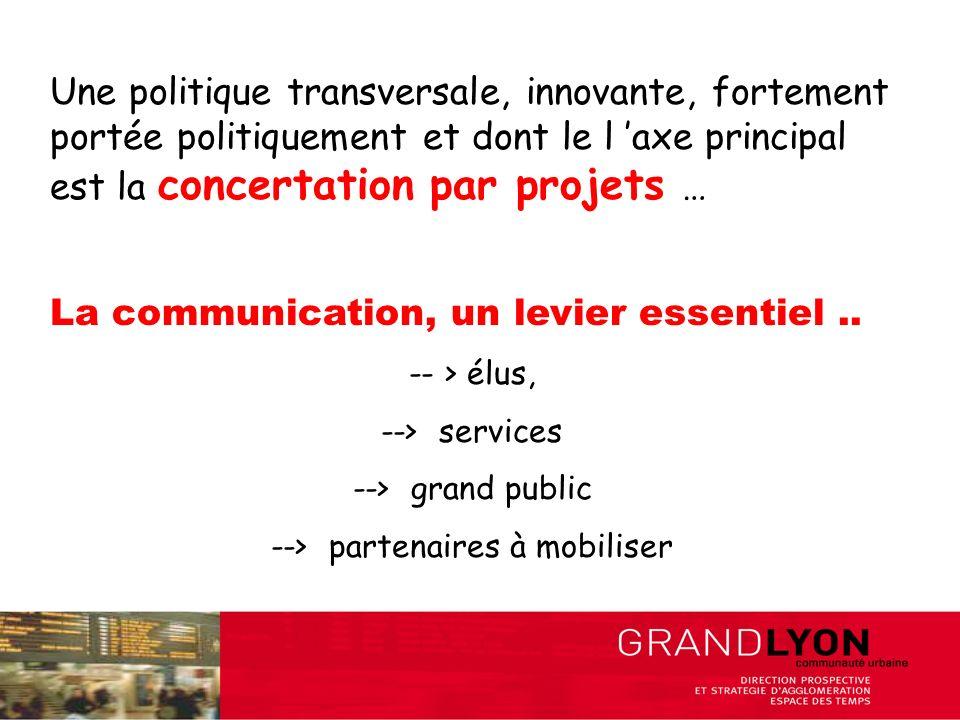 Une politique transversale, innovante, fortement portée politiquement et dont le l axe principal est la concertation par projets … La communication, un levier essentiel..