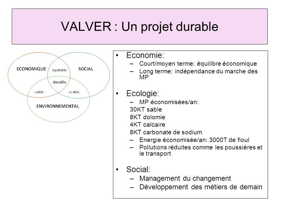 VALVER : Un projet durable Economie: –Court/moyen terme: équilibre économique –Long terme: indépendance du marche des MP Ecologie: –MP économisées/an: