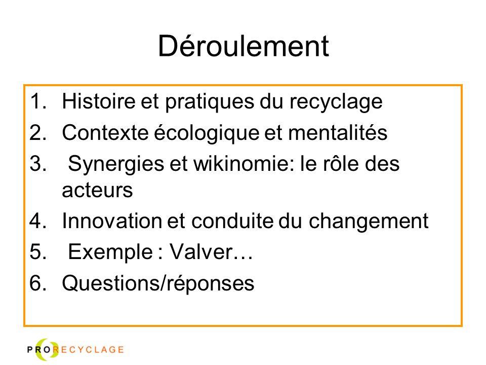Déroulement 1.Histoire et pratiques du recyclage 2.Contexte écologique et mentalités 3. Synergies et wikinomie: le rôle des acteurs 4.Innovation et co