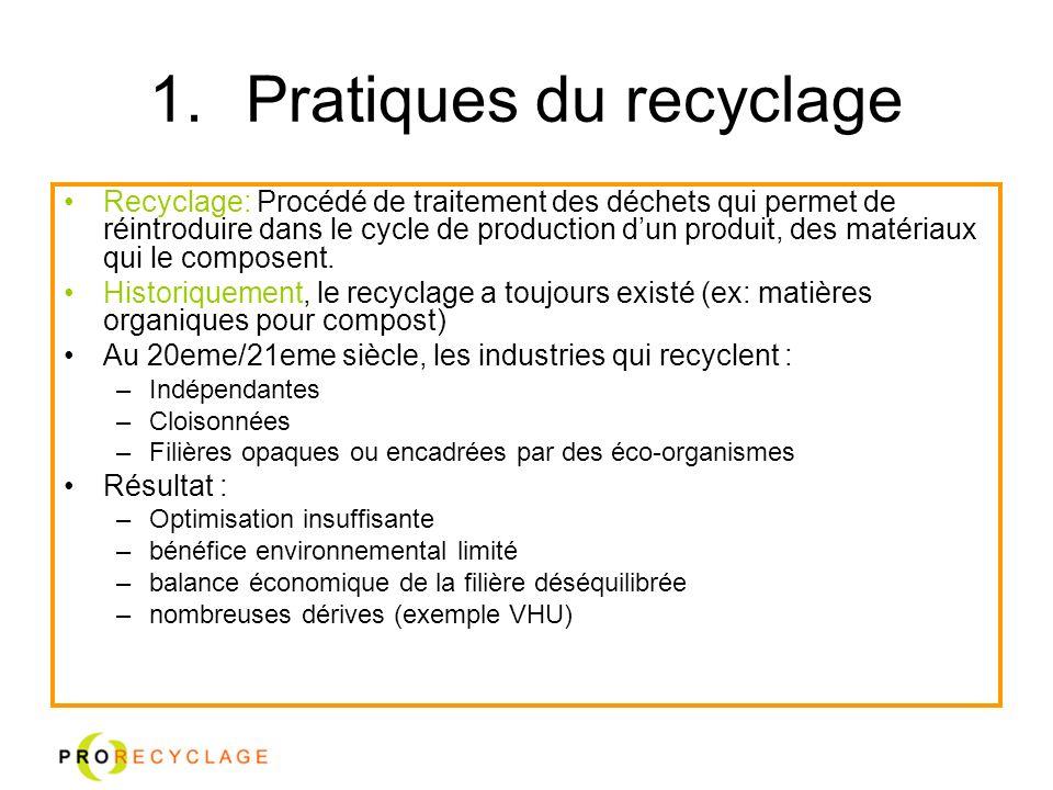 1.Pratiques du recyclage Recyclage: Procédé de traitement des déchets qui permet de réintroduire dans le cycle de production dun produit, des matériau