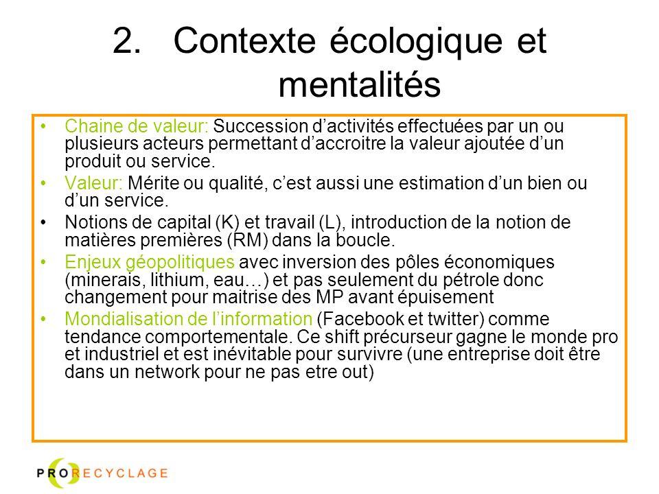 2.Contexte écologique et mentalités Chaine de valeur: Succession dactivités effectuées par un ou plusieurs acteurs permettant daccroitre la valeur ajo