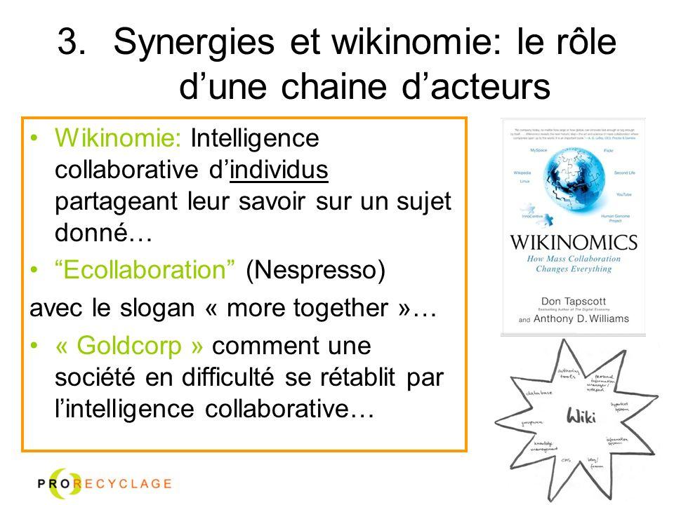 3.Synergies et wikinomie: le rôle dune chaine dacteurs Wikinomie: Intelligence collaborative dindividus partageant leur savoir sur un sujet donné… Eco