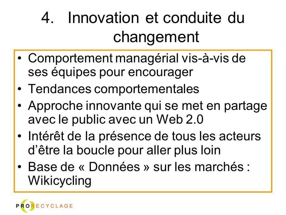 4.Innovation et conduite du changement Comportement managérial vis-à-vis de ses équipes pour encourager Tendances comportementales Approche innovante