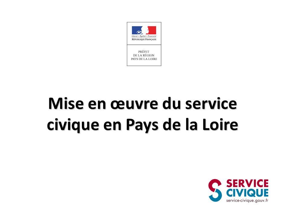 Mise en œuvre du service civique en Pays de la Loire