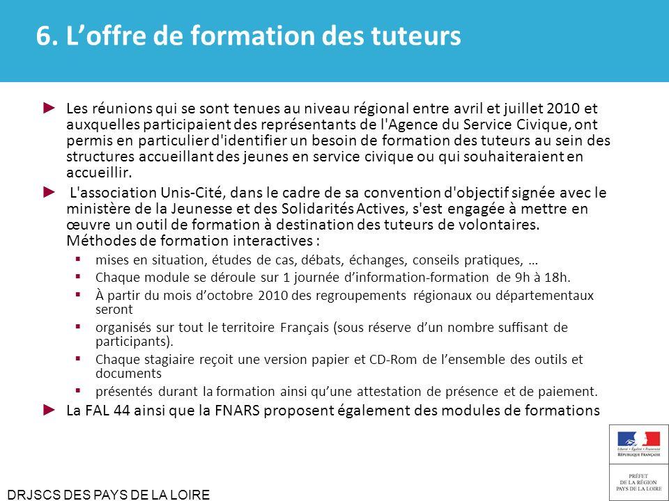 DRJSCS DES PAYS DE LA LOIRE 6. Loffre de formation des tuteurs Les réunions qui se sont tenues au niveau régional entre avril et juillet 2010 et auxqu