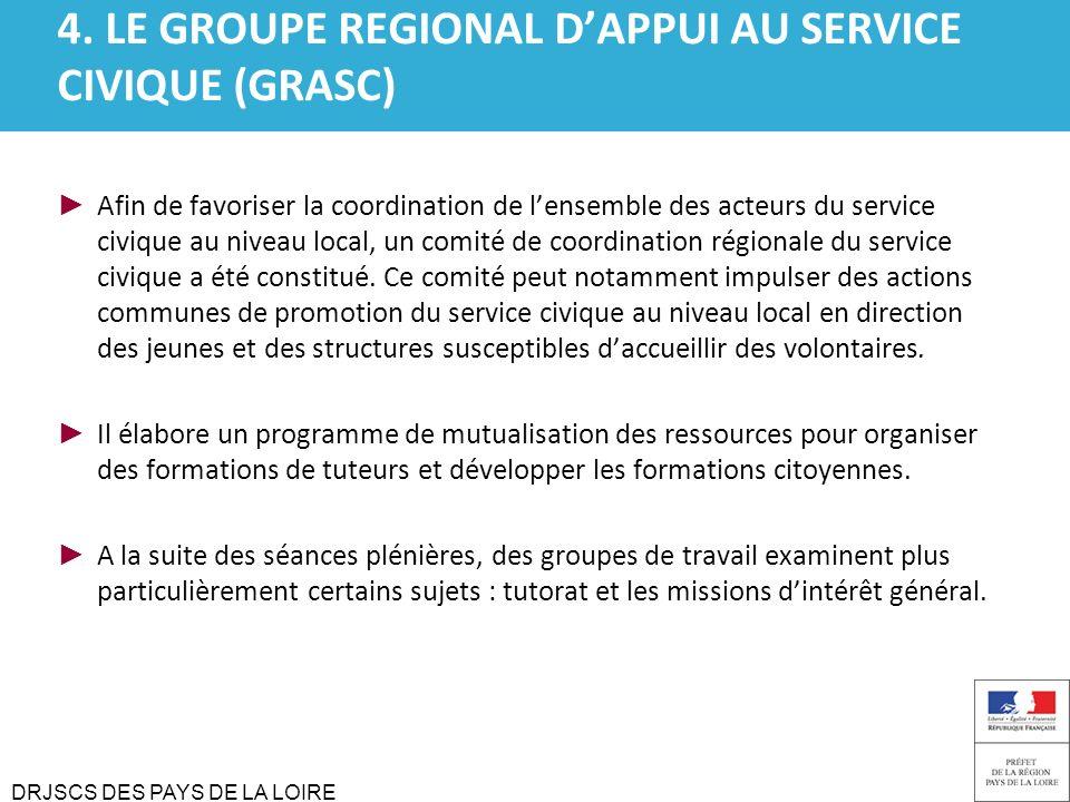 DRJSCS DES PAYS DE LA LOIRE 4. LE GROUPE REGIONAL DAPPUI AU SERVICE CIVIQUE (GRASC) Afin de favoriser la coordination de lensemble des acteurs du serv