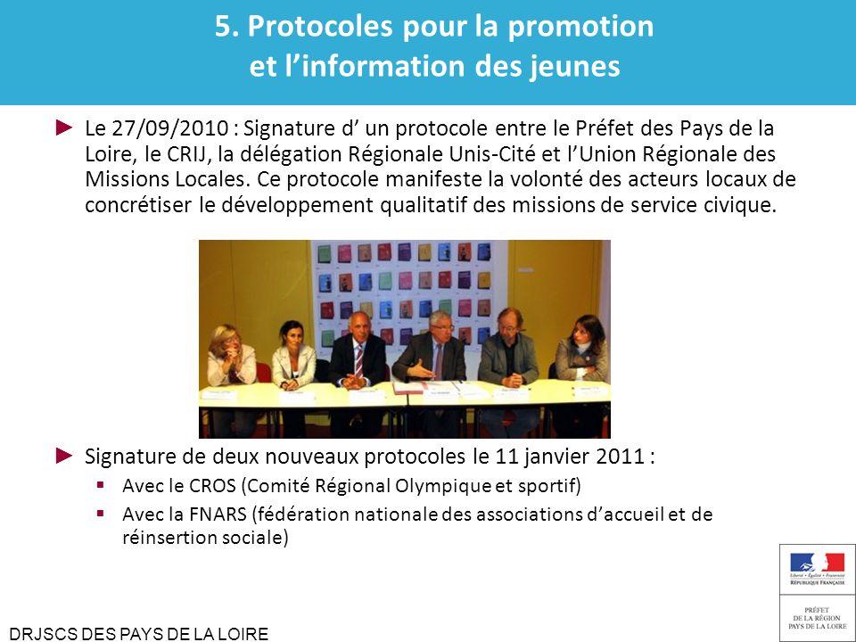 DRJSCS DES PAYS DE LA LOIRE 5. Protocoles pour la promotion et linformation des jeunes Le 27/09/2010 : Signature d un protocole entre le Préfet des Pa