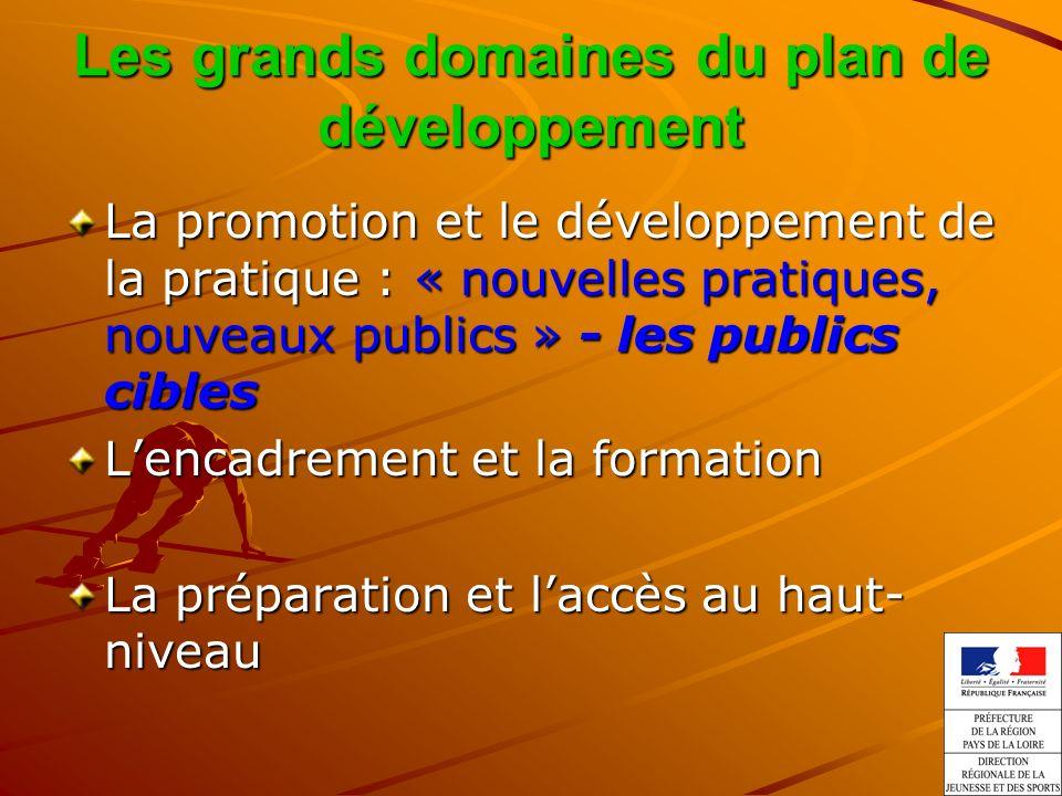 Les grands domaines du plan de développement La promotion et le développement de la pratique : « nouvelles pratiques, nouveaux publics » - les publics cibles Lencadrement et la formation La préparation et laccès au haut- niveau