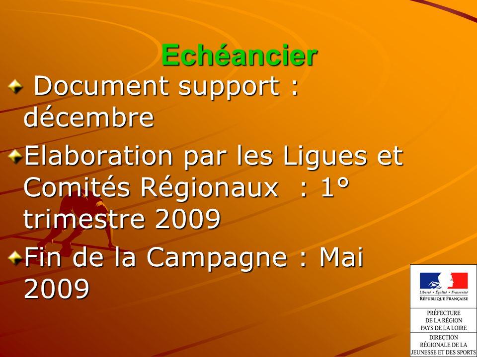 Echéancier Document support : décembre Document support : décembre Elaboration par les Ligues et Comités Régionaux : 1° trimestre 2009 Fin de la Campagne : Mai 2009