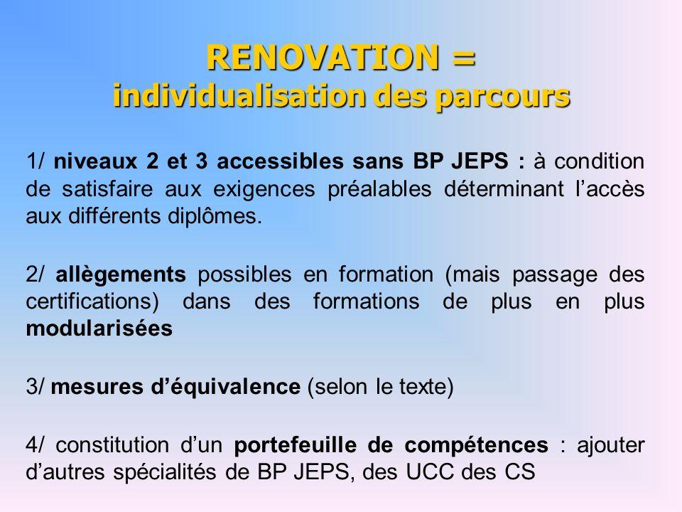 RENOVATION = individualisation des parcours 1/ niveaux 2 et 3 accessibles sans BP JEPS : à condition de satisfaire aux exigences préalables déterminant laccès aux différents diplômes.