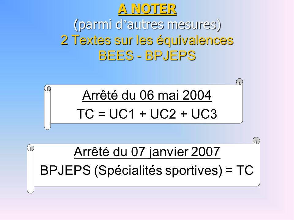 A NOTER (parmi d autres mesures) 2 Textes sur les équivalences BEES - BPJEPS Arrêté du 06 mai 2004 TC = UC1 + UC2 + UC3 Arrêté du 07 janvier 2007 BPJEPS (Spécialités sportives) = TC