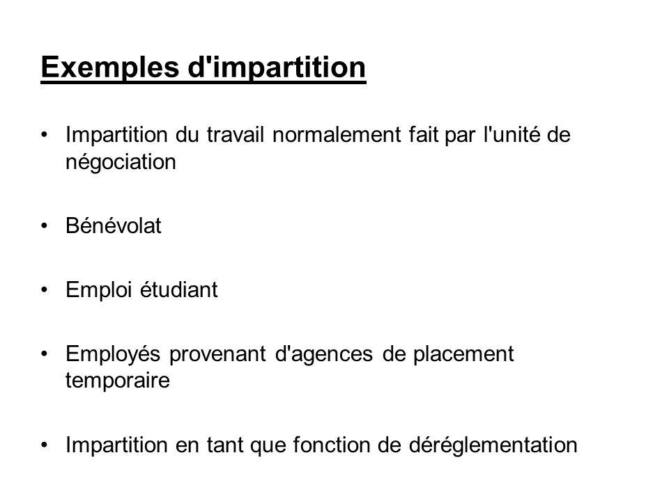 Exemples d'impartition Impartition du travail normalement fait par l'unité de négociation Bénévolat Emploi étudiant Employés provenant d'agences de pl