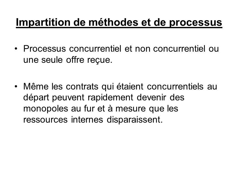 Impartition de méthodes et de processus Processus concurrentiel et non concurrentiel ou une seule offre reçue. Même les contrats qui étaient concurren