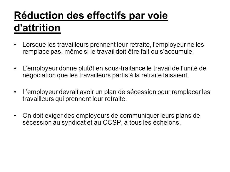Réduction des effectifs par voie d'attrition Lorsque les travailleurs prennent leur retraite, l'employeur ne les remplace pas, même si le travail doit