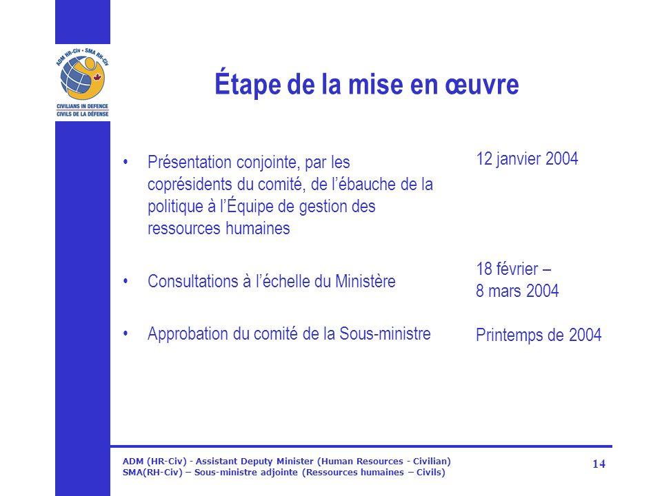 ADM (HR-Civ) - Assistant Deputy Minister (Human Resources - Civilian) SMA(RH-Civ) – Sous-ministre adjointe (Ressources humaines – Civils) 14 Étape de la mise en œuvre Présentation conjointe, par les coprésidents du comité, de lébauche de la politique à lÉquipe de gestion des ressources humaines Consultations à léchelle du Ministère Approbation du comité de la Sous-ministre 12 janvier 2004 18 février – 8 mars 2004 Printemps de 2004