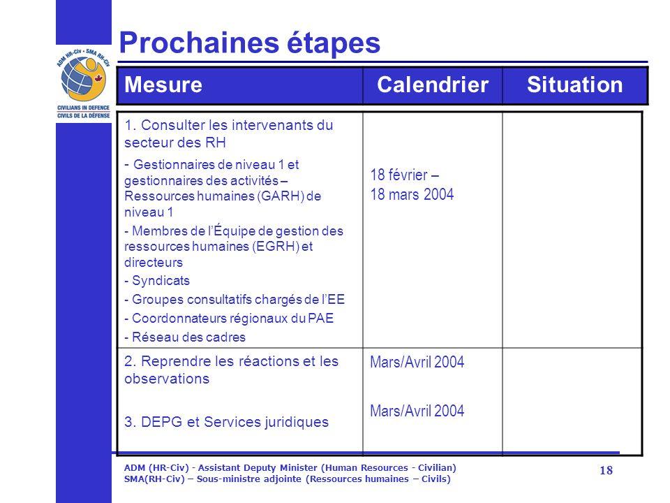 ADM (HR-Civ) - Assistant Deputy Minister (Human Resources - Civilian) SMA(RH-Civ) – Sous-ministre adjointe (Ressources humaines – Civils) 18 Prochaines étapes 1.