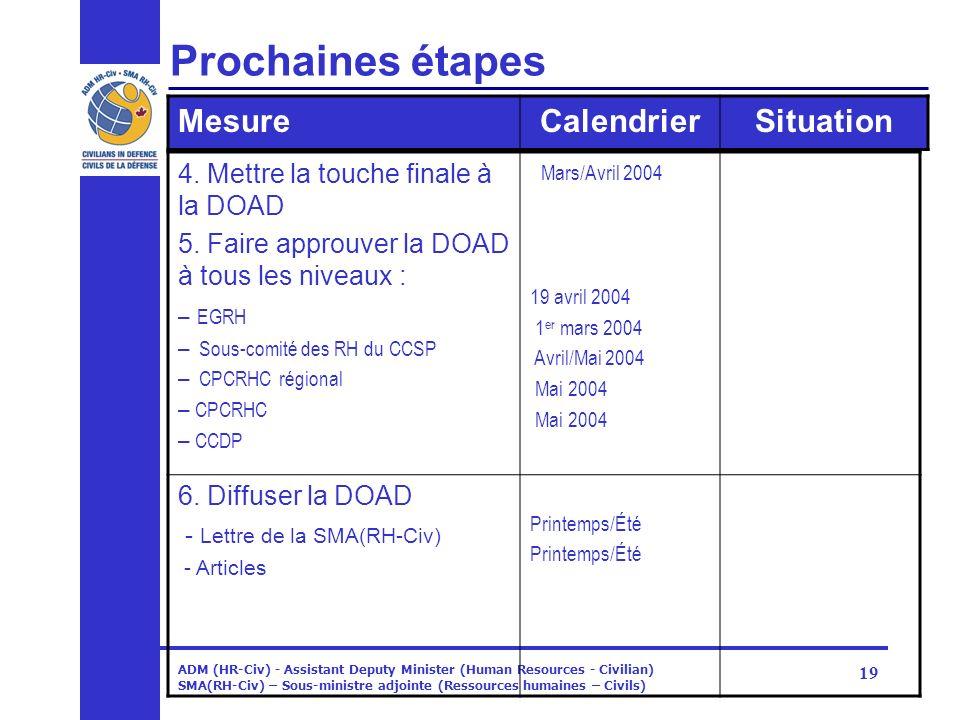 ADM (HR-Civ) - Assistant Deputy Minister (Human Resources - Civilian) SMA(RH-Civ) – Sous-ministre adjointe (Ressources humaines – Civils) 19 Prochaines étapes 4.