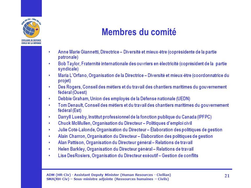 ADM (HR-Civ) - Assistant Deputy Minister (Human Resources - Civilian) SMA(RH-Civ) – Sous-ministre adjointe (Ressources humaines – Civils) 21 Membres du comité Anne Marie Giannetti, Directrice – Diversité et mieux-être (coprésidente de la partie patronale) Bob Taylor, Fraternité internationale des ouvriers en électricité (coprésident de la partie syndicale) Maria LOrfano, Organisation de la Directrice – Diversité et mieux-être (coordonnatrice du projet) Des Rogers, Conseil des métiers et du travail des chantiers maritimes du gouvernement fédéral (Ouest) Debbie Graham, Union des employés de la Défense nationale (UEDN) Tom Denault, Conseil des métiers et du travail des chantiers maritimes du gouvernement fédéral (Est) Darryll Luesby, Institut professionnel de la fonction publique du Canada (IPFPC) Chuck McMullen, Organisation du Directeur – Politiques d emploi civil Julie Coté-Lalonde, Organisation du Directeur – Élaboration des politiques de gestion Alain Charron, Organisation du Directeur – Élaboration des politiques de gestion Alan Pattison, Organisation du Directeur général – Relations de travail Helen Barkley, Organisation du Directeur général – Relations de travail Lise DesRosiers, Organisation du Directeur exécutif – Gestion de conflits