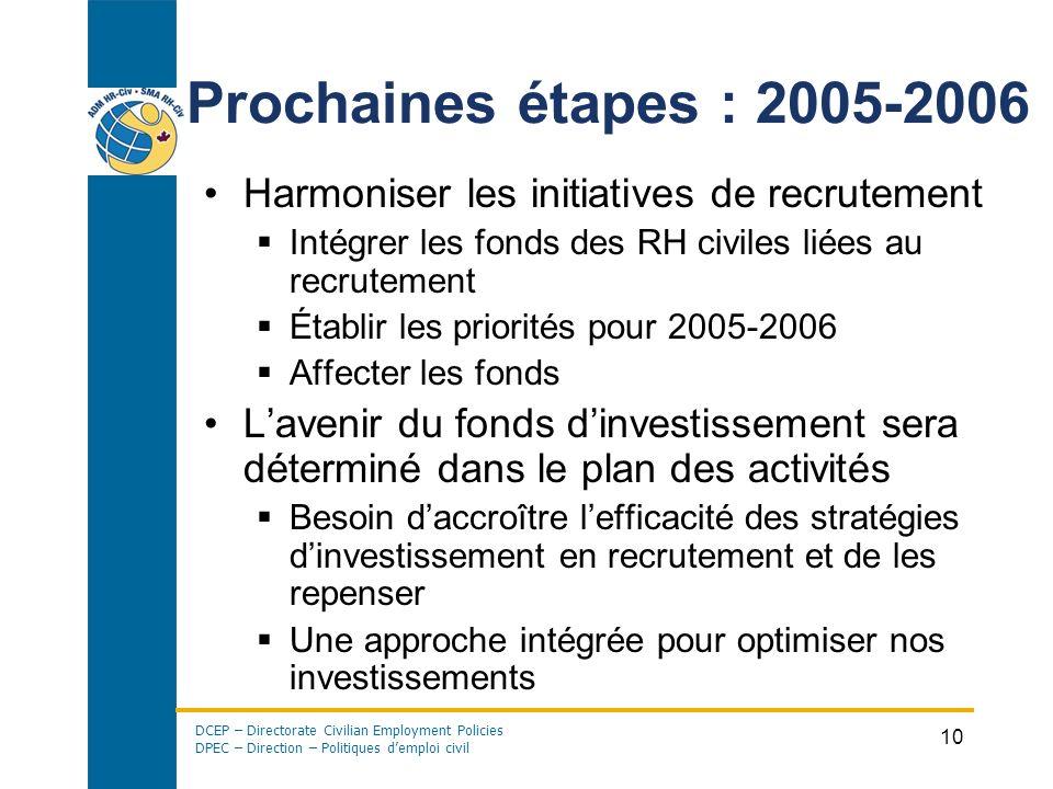DCEP – Directorate Civilian Employment Policies DPEC – Direction – Politiques demploi civil 10 Prochaines étapes : 2005-2006 Harmoniser les initiative