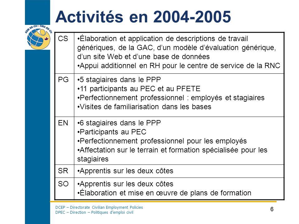DCEP – Directorate Civilian Employment Policies DPEC – Direction – Politiques demploi civil 6 Activités en 2004-2005 CSÉlaboration et application de d