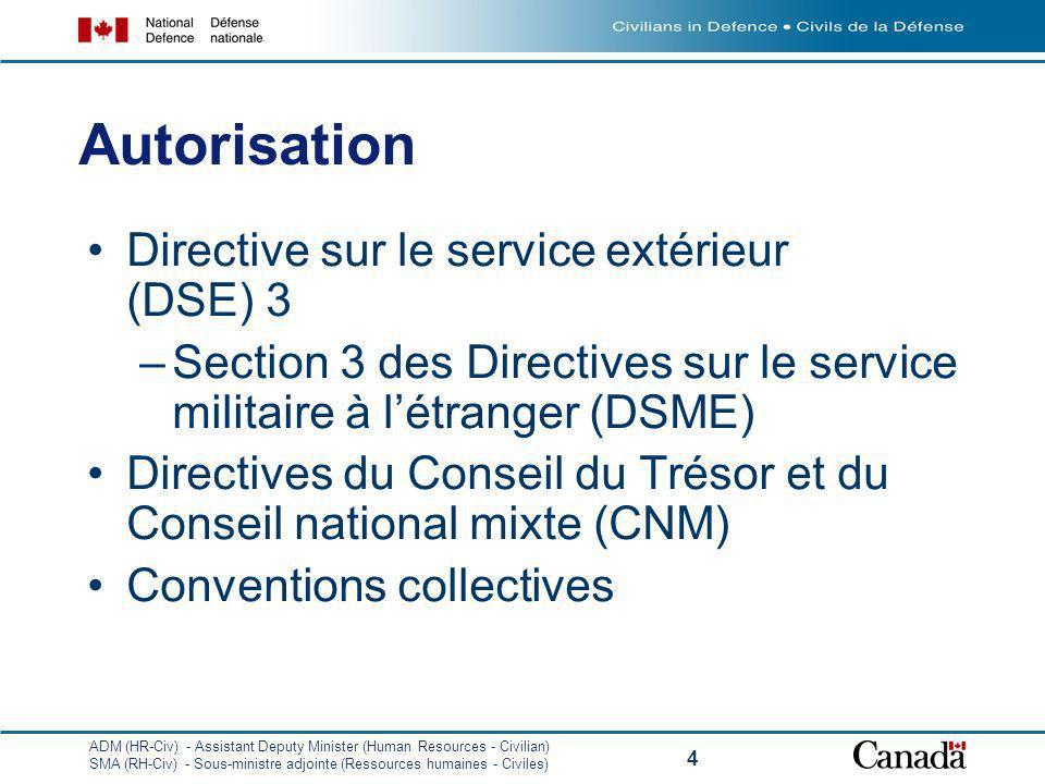 ADM (HR-Civ) - Assistant Deputy Minister (Human Resources - Civilian) SMA (RH-Civ) - Sous-ministre adjointe (Ressources humaines - Civiles) 4 Autorisation Directive sur le service extérieur (DSE) 3 –Section 3 des Directives sur le service militaire à létranger (DSME) Directives du Conseil du Trésor et du Conseil national mixte (CNM) Conventions collectives