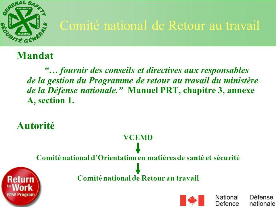 Mandat … fournir des conseils et directives aux responsables de la gestion du Programme de retour au travail du ministère de la Défense nationale. Man