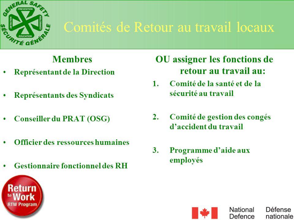 Membres Représentant de la Direction Représentants des Syndicats Conseiller du PRAT (OSG) Officier des ressources humaines Gestionnaire fonctionnel de