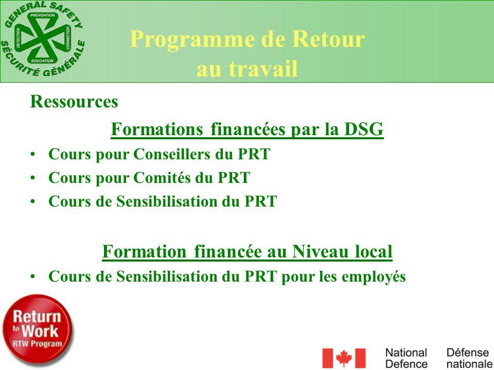 Ressources Formations financées par la DSG Cours pour Conseillers du PRT Cours pour Comités du PRT Cours de Sensibilisation du PRT Formation financée