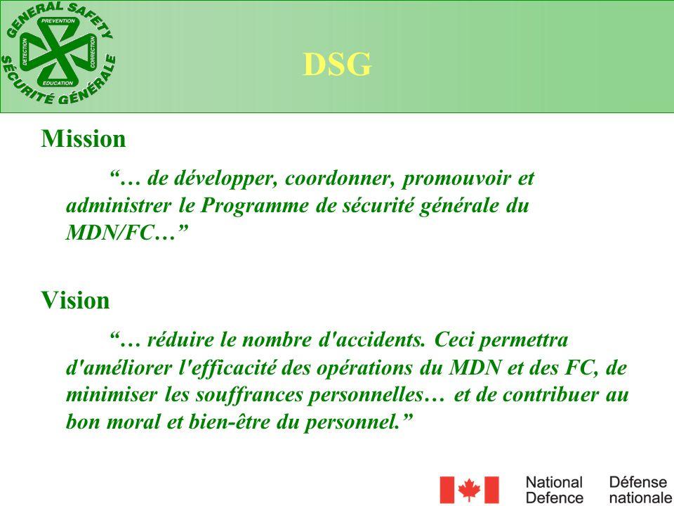 Mission … de développer, coordonner, promouvoir et administrer le Programme de sécurité générale du MDN/FC… Vision … réduire le nombre d'accidents. Ce
