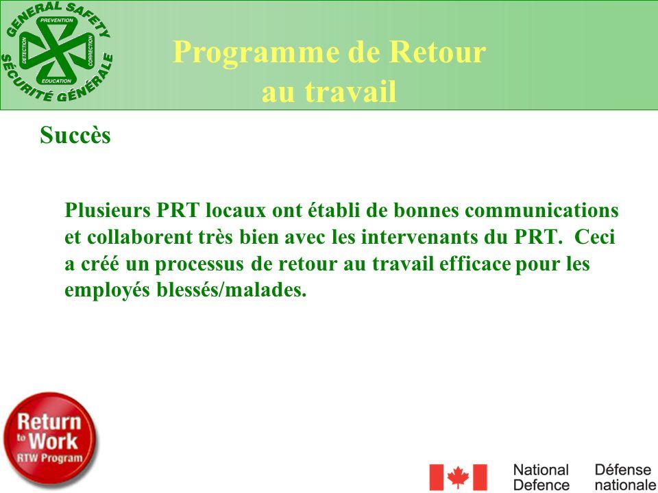 Succès Plusieurs PRT locaux ont établi de bonnes communications et collaborent très bien avec les intervenants du PRT. Ceci a créé un processus de ret